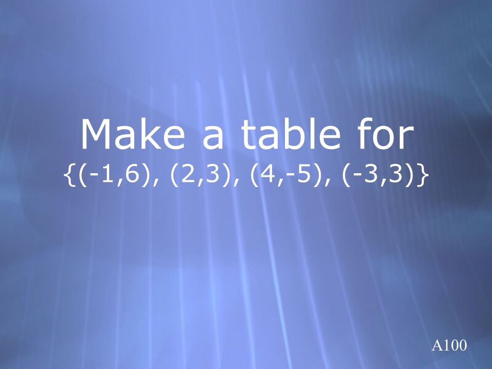 Make a table for {(-1,6), (2,3), (4,-5), (-3,3)}