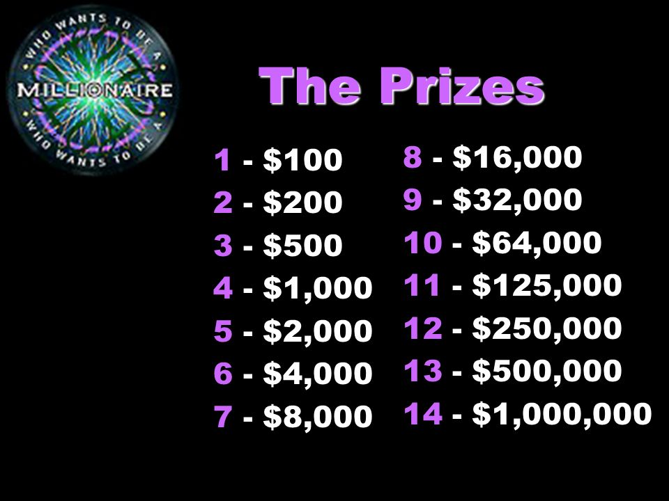 The Prizes 1 - $100. 2 - $200. 3 - $500. 4 - $1,000. 5 - $2,000. 6 - $4,000. 7 - $8,000. 8 - $16,000.