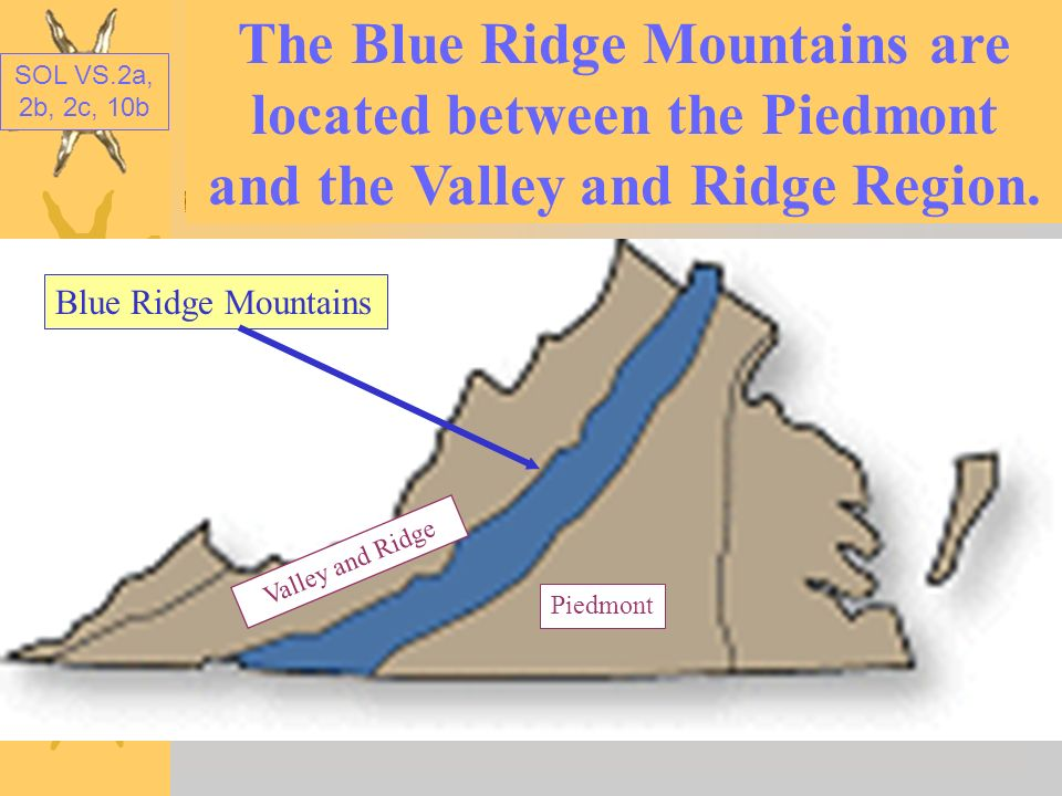 The Blue Ridge Mountains are located between the Piedmont and the Valley and Ridge Region.