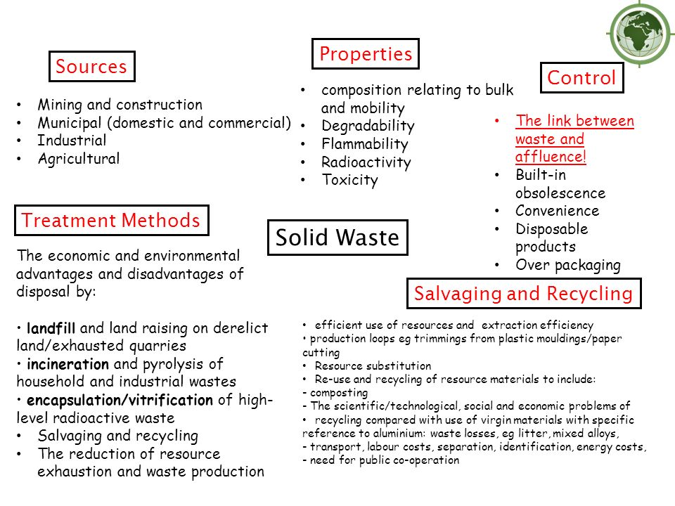 Solid Wastes.