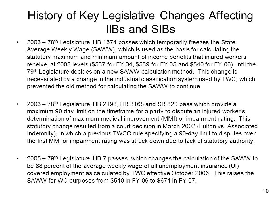 History of Key Legislative Changes Affecting IIBs and SIBs