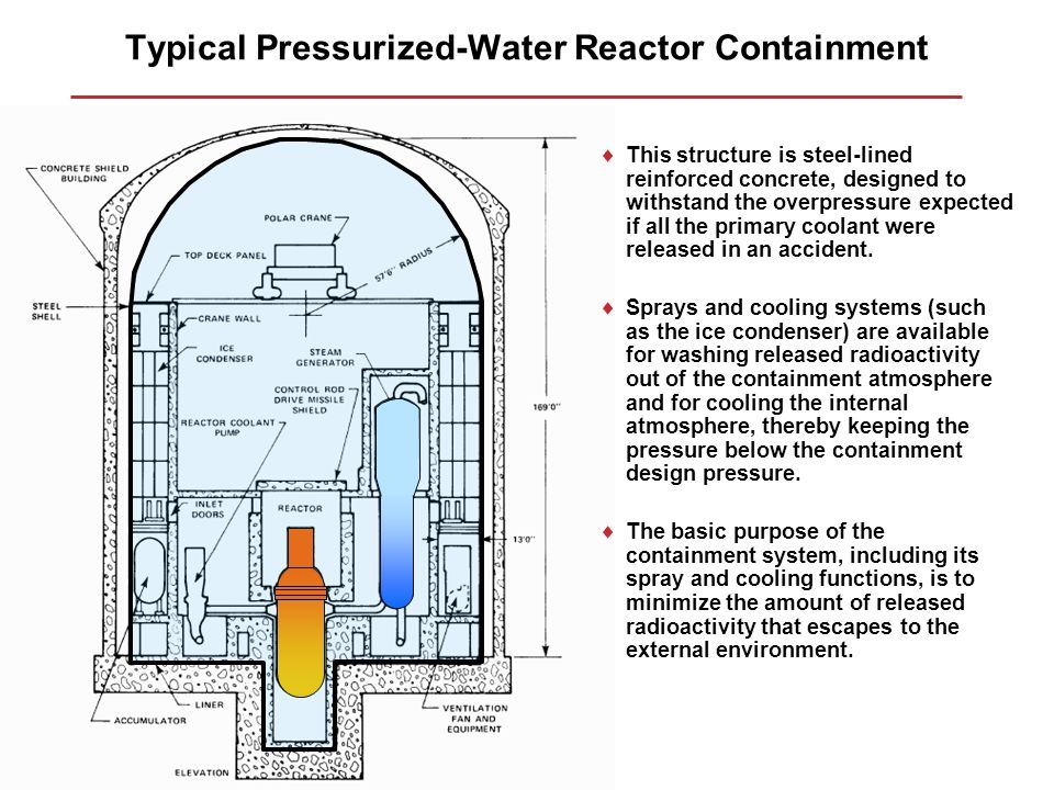 Typical Pressurized-Water Reactor Containment