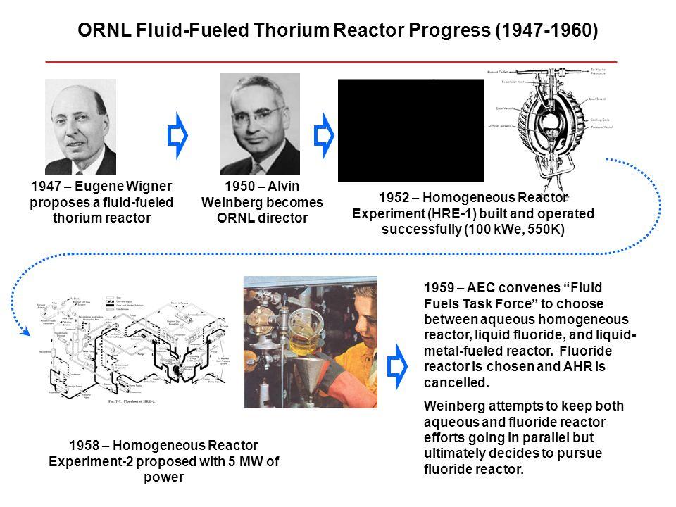ORNL Fluid-Fueled Thorium Reactor Progress (1947-1960)