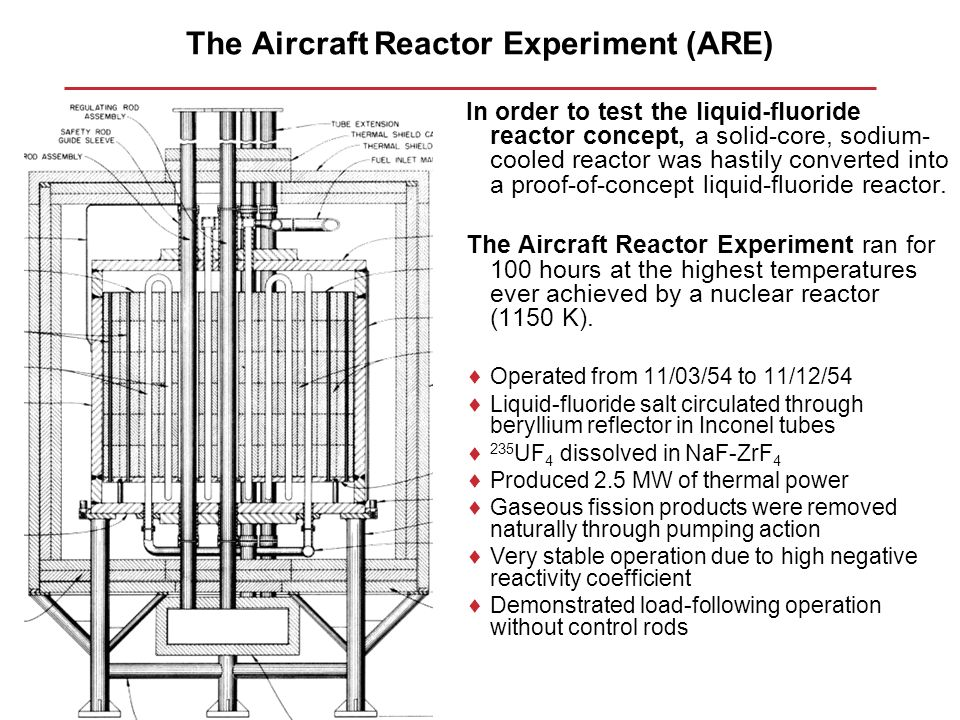 The Aircraft Reactor Experiment (ARE)