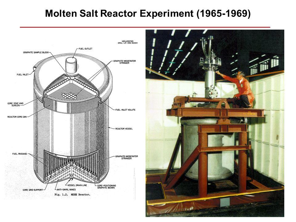 Molten Salt Reactor Experiment (1965-1969)