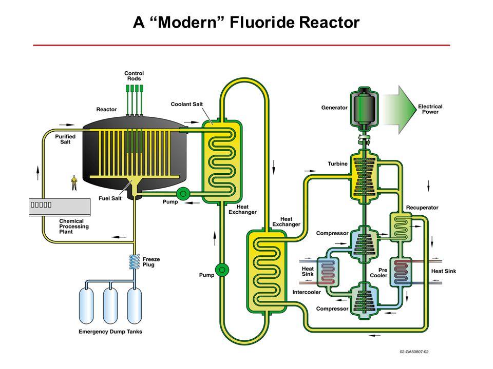A Modern Fluoride Reactor