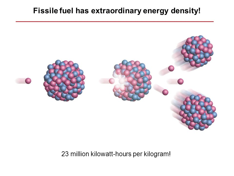 Fissile fuel has extraordinary energy density!