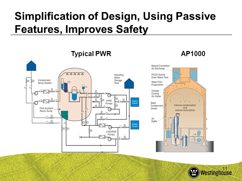 Simplification of Design, Using Passive Features, Improves Safety