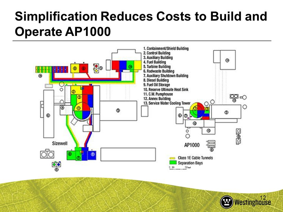 Simplification Reduces Costs to Build and Operate AP1000