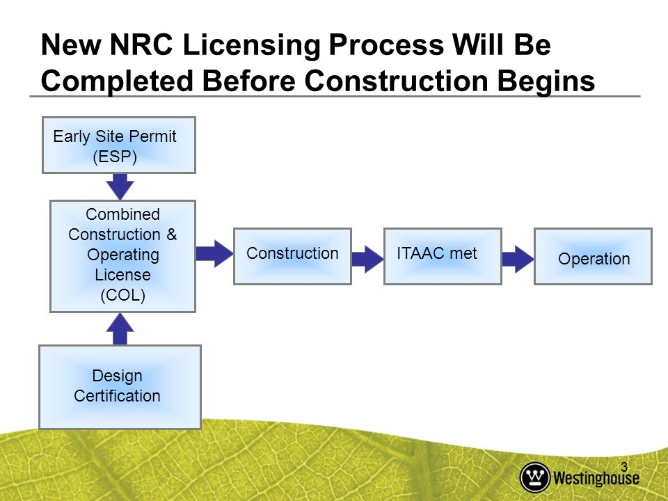 New NRC Licensing Process Will Be Completed Before Construction Begins