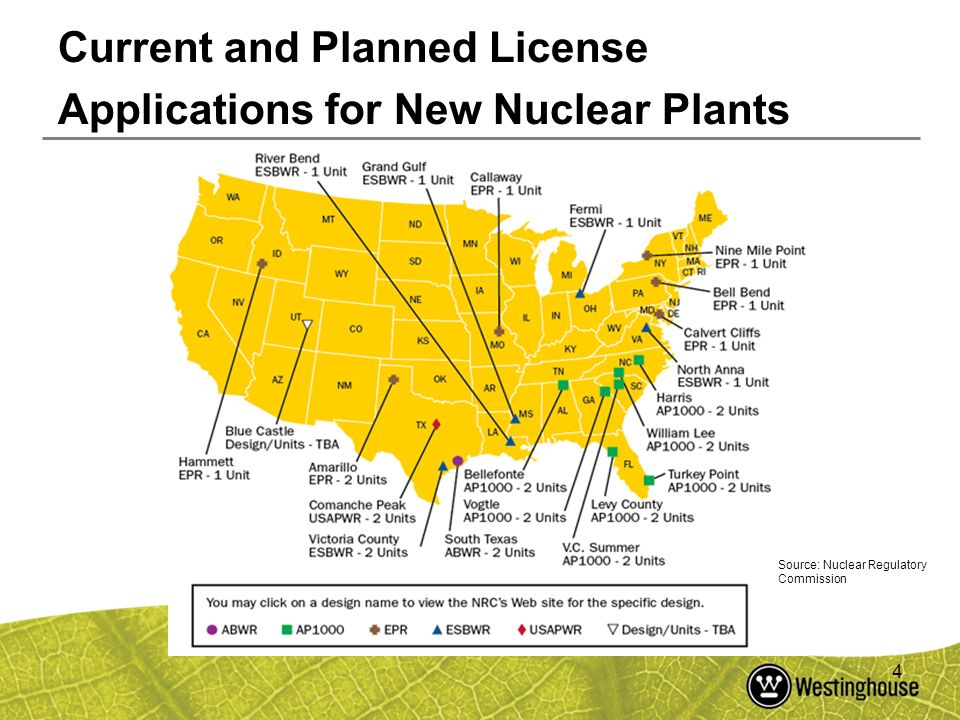 Current and Planned License Applications for New Nuclear Plants
