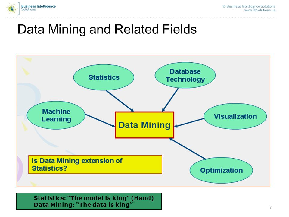 Data Mining and Related Fields
