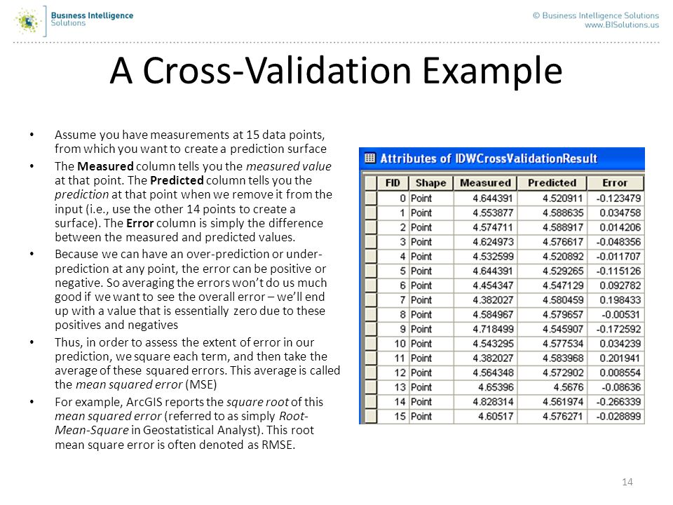 A Cross-Validation Example