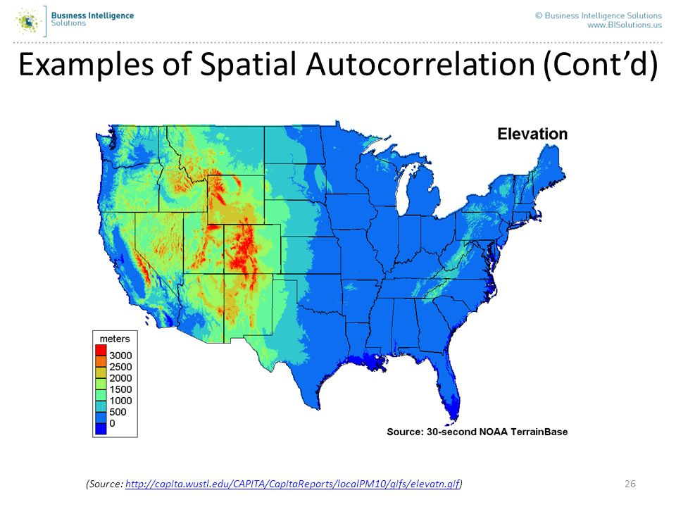 Examples of Spatial Autocorrelation (Cont'd)
