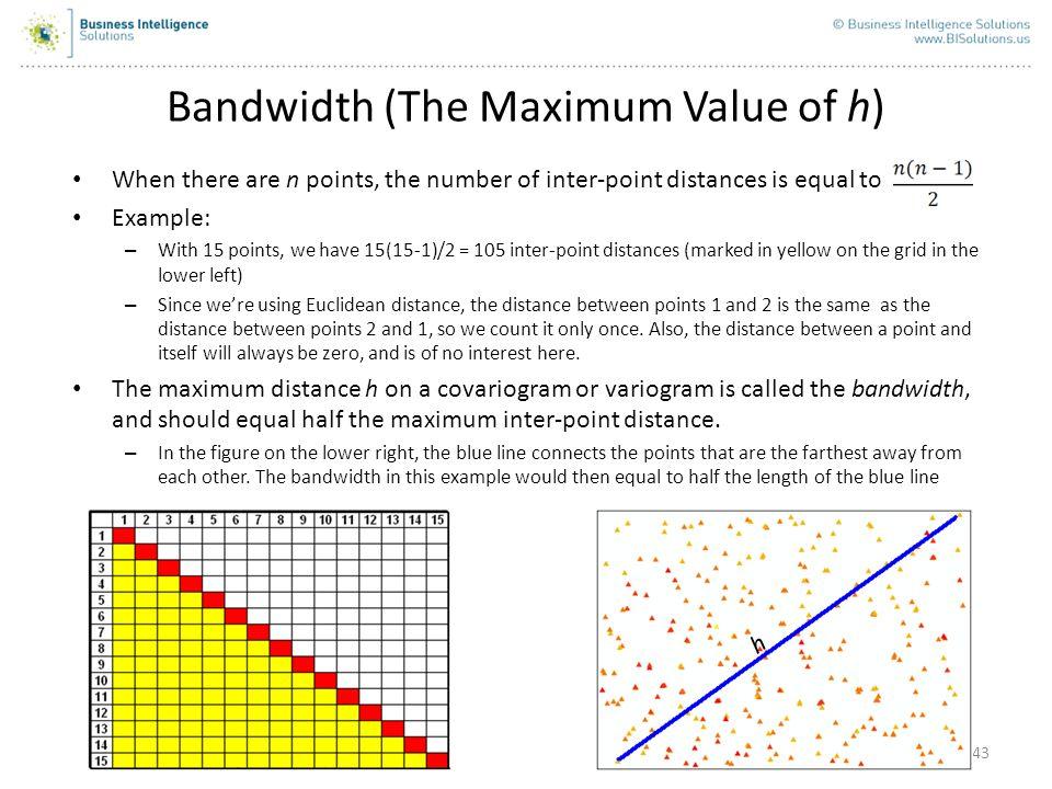 Bandwidth (The Maximum Value of h)