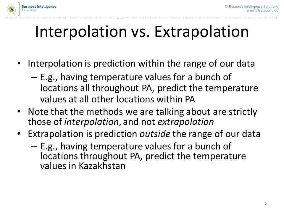 Interpolation vs. Extrapolation