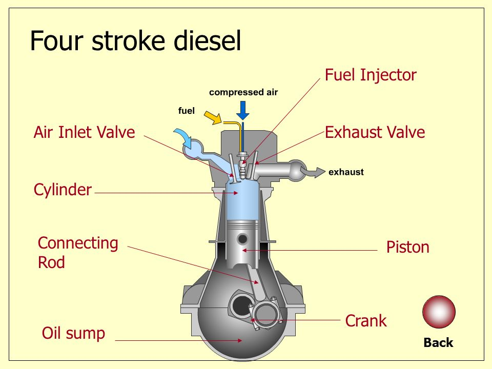 Small V6 Engines - Auto Engine And Parts Diagram
