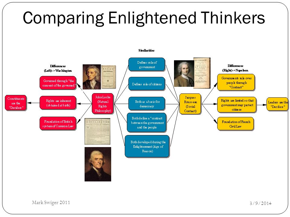 comparing enlightenment thinkers How were enlightenment and romantic views of nature different update where the enlightenment thinker might see in nature's forms designs which must appear to.