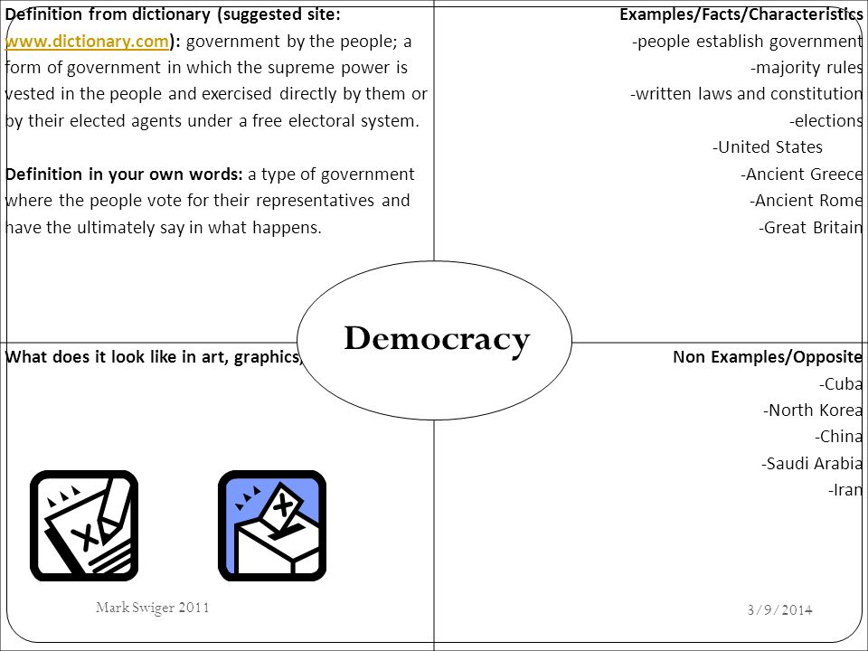 Democracy Vocabulary Term DEMOCRACY