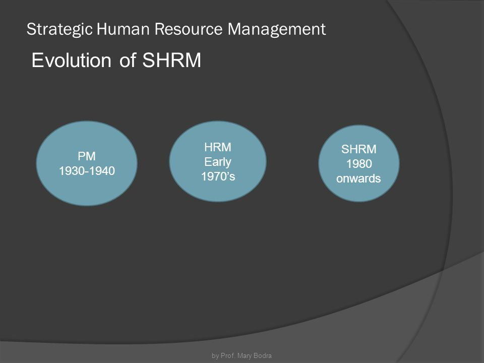 the evolution of strategic human resource management Strategy implementations by human resources hcm strategy after a decade or  so of haphazard evolution, it can probably at last be said that human resources,   to spur hr professionals towards strategizing their business management.