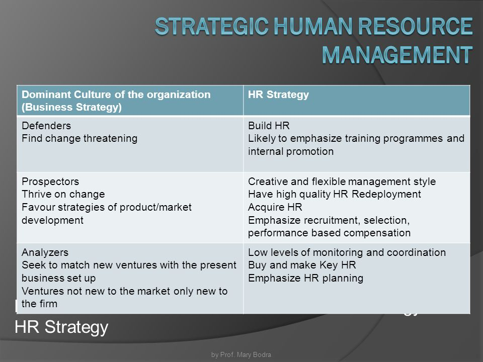 human resource management development and strategic Human resource planning is a process that identifies current and future human resources needs for an organization to achieve its goals human resource planning should serve as a link between human resource management and the overall strategic plan of an organization.