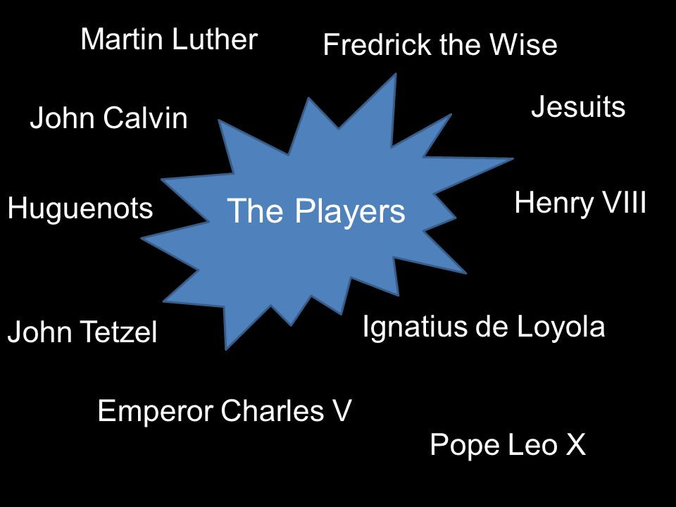 The Players Martin Luther Fredrick the Wise Jesuits John Calvin