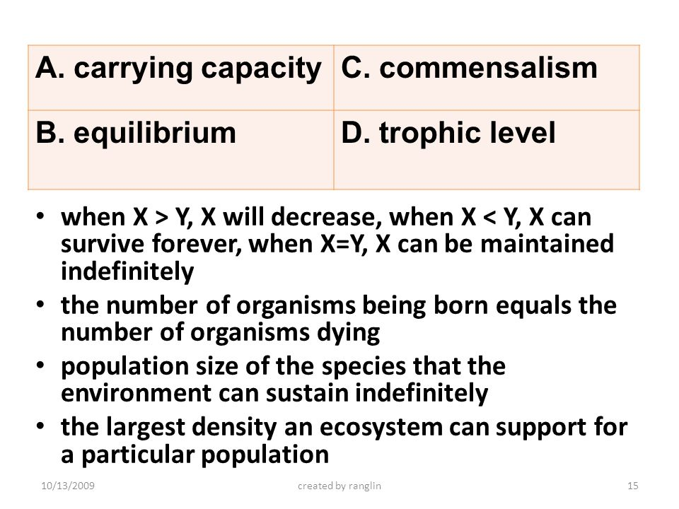 carrying capacity commensalism equilibrium trophic level