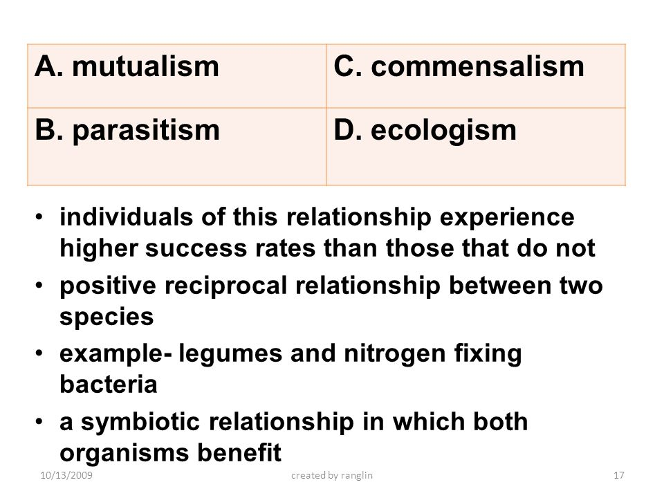 mutualism commensalism parasitism ecologism