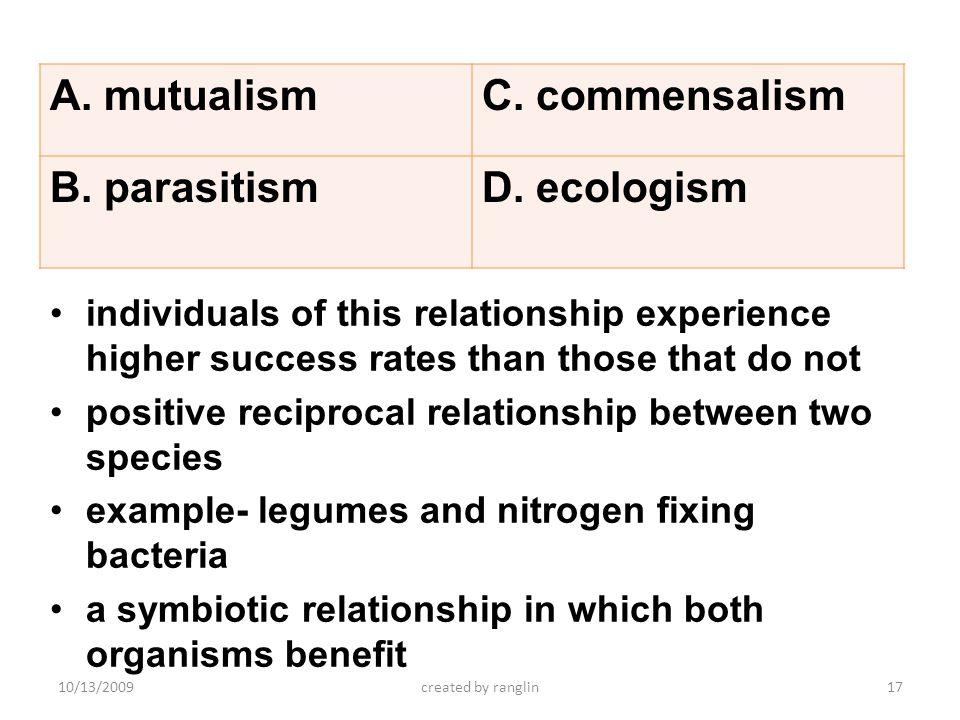 mutualism commensalism parasitism ecologism