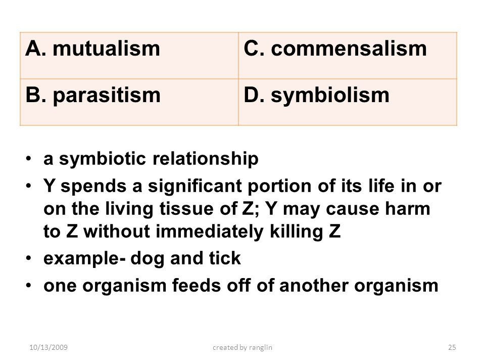mutualism commensalism parasitism symbiolism a symbiotic relationship
