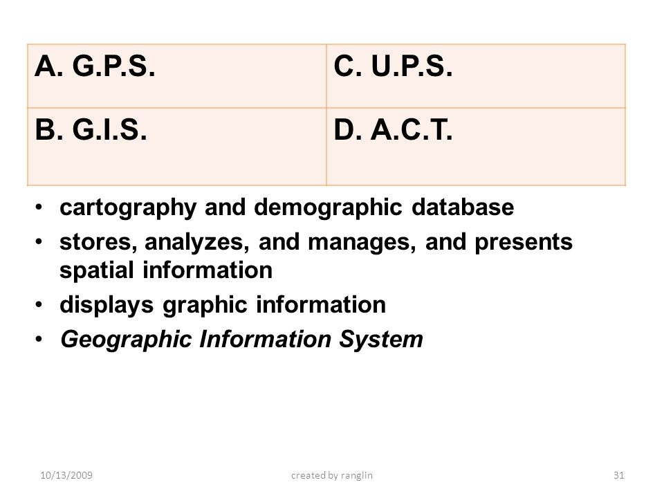G.P.S. U.P.S. G.I.S. A.C.T. cartography and demographic database