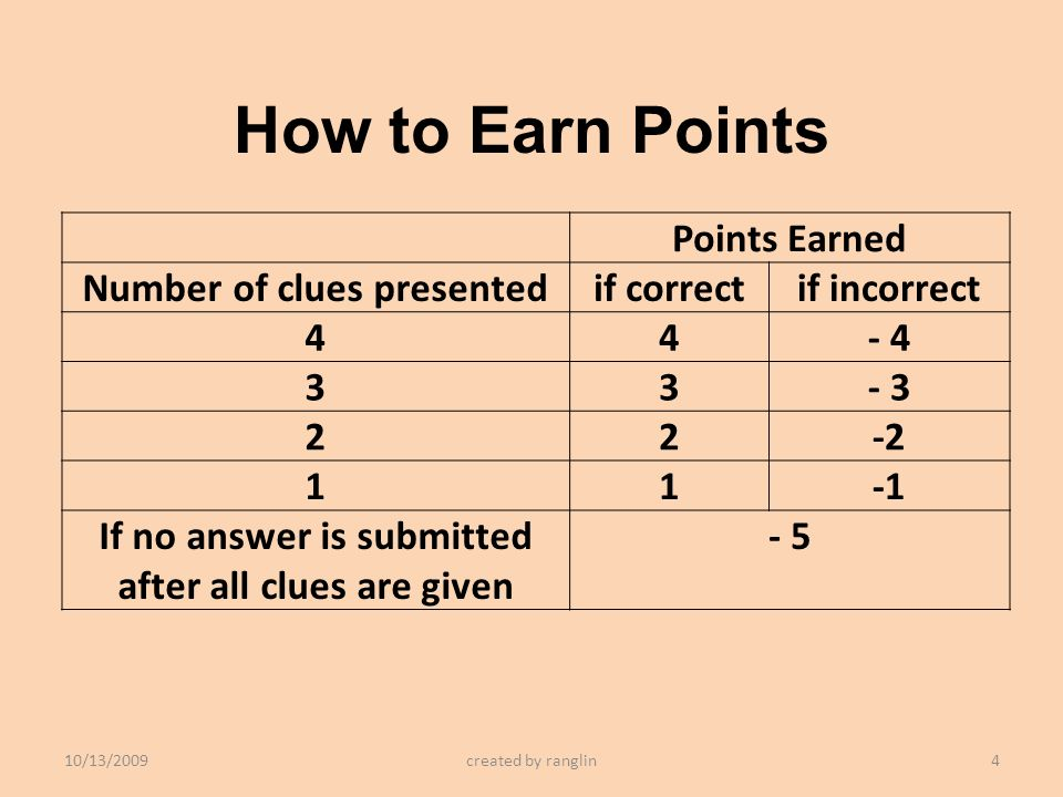 How to Earn Points Points Earned Number of clues presented if correct