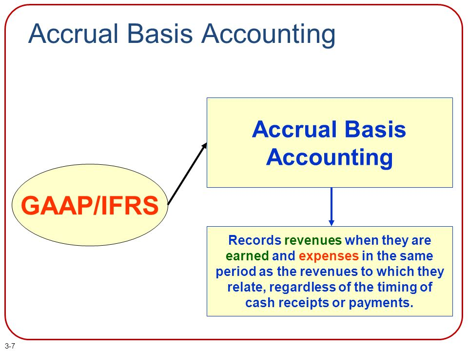 impact of accrual concept on profit realisation Accrual concept financial very similar to a sale in the for profit world a restriction by a donor can impact the timing of revenue recognition, since it can only be revenue if the contribution is an unconditional transfer to the not-for-profit.
