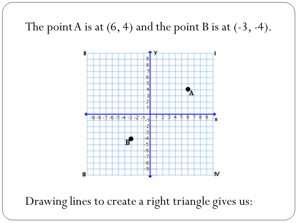 The point A is at (6, 4) and the point B is at (-3, -4).