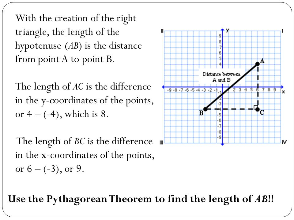 With the creation of the right triangle, the length of the hypotenuse (AB) is the distance from point A to point B.