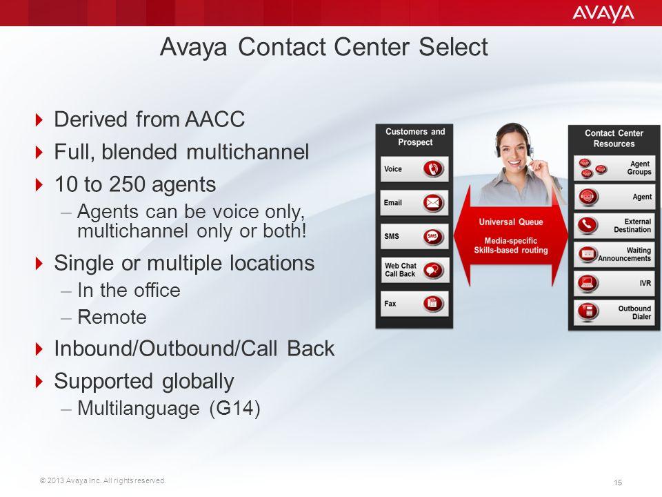 Avaya Contact Center Select