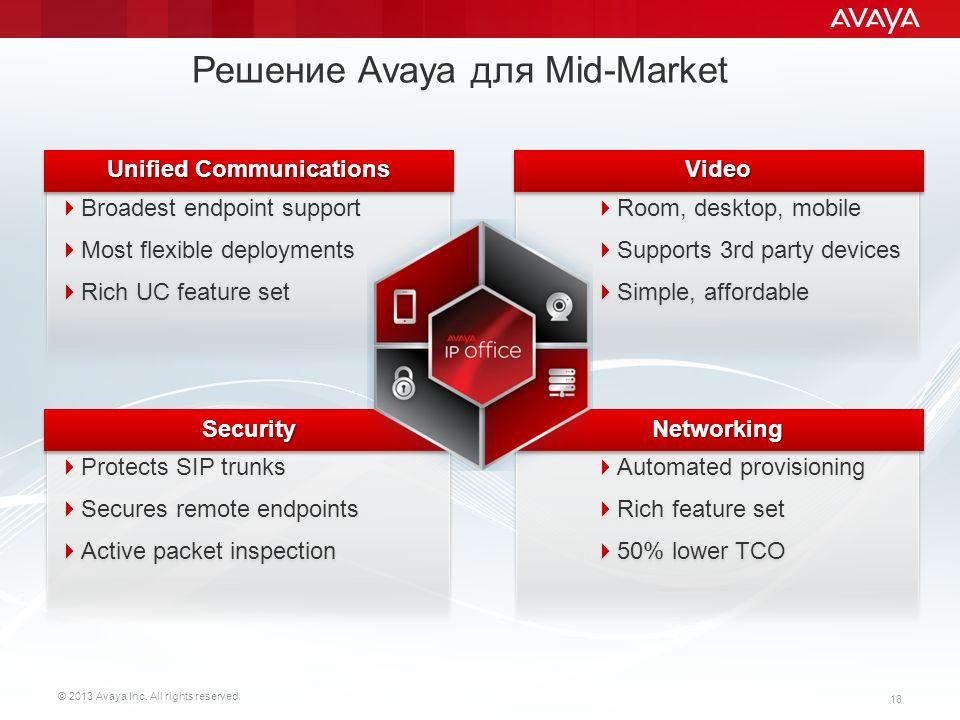 Решение Avaya для Mid-Market