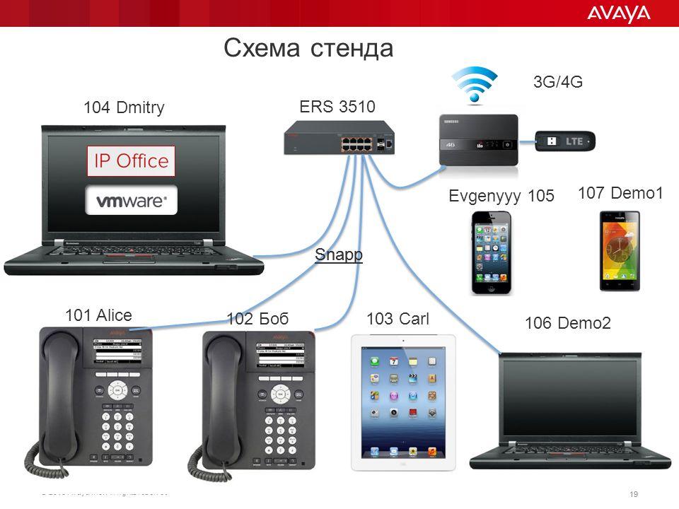Схема стенда 3G/4G 104 Dmitry ERS 3510 Evgenyyy 105 107 Demo1 Snapp