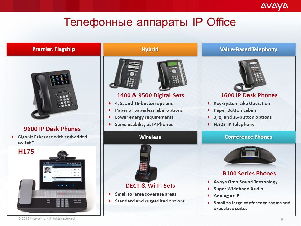 Телефонные аппараты IP Office