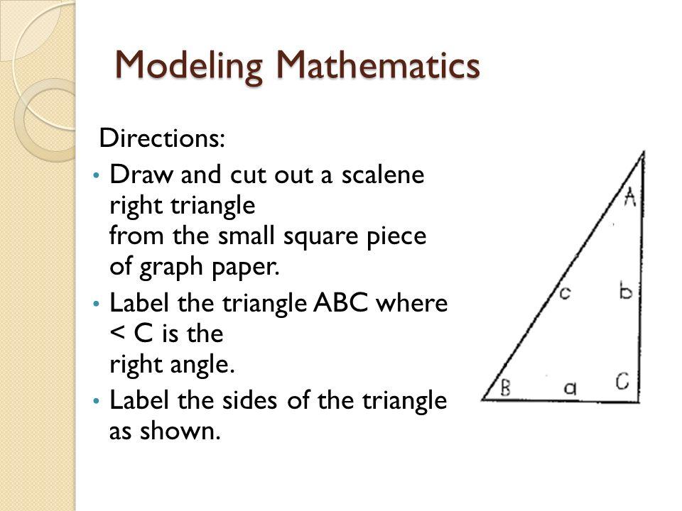 Modeling Mathematics Directions: