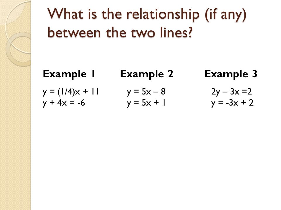 What is the relationship (if any) between the two lines