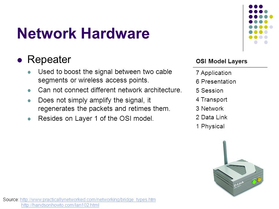 10 Network Hardware Repeater