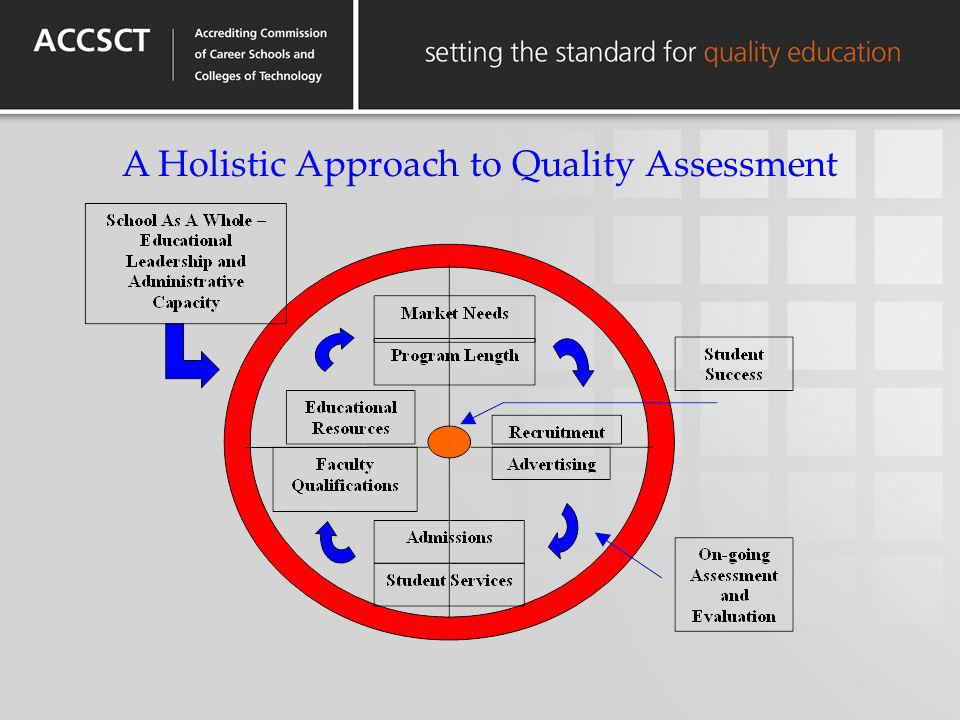 A Holistic Approach to Quality Assessment
