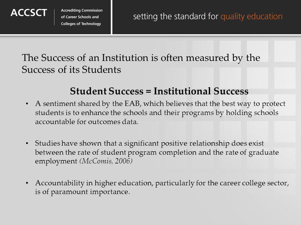 Student Success = Institutional Success