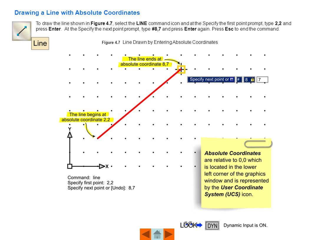 Autocad Drawing Lines With Coordinates : Beginning an autocad drawing ppt download