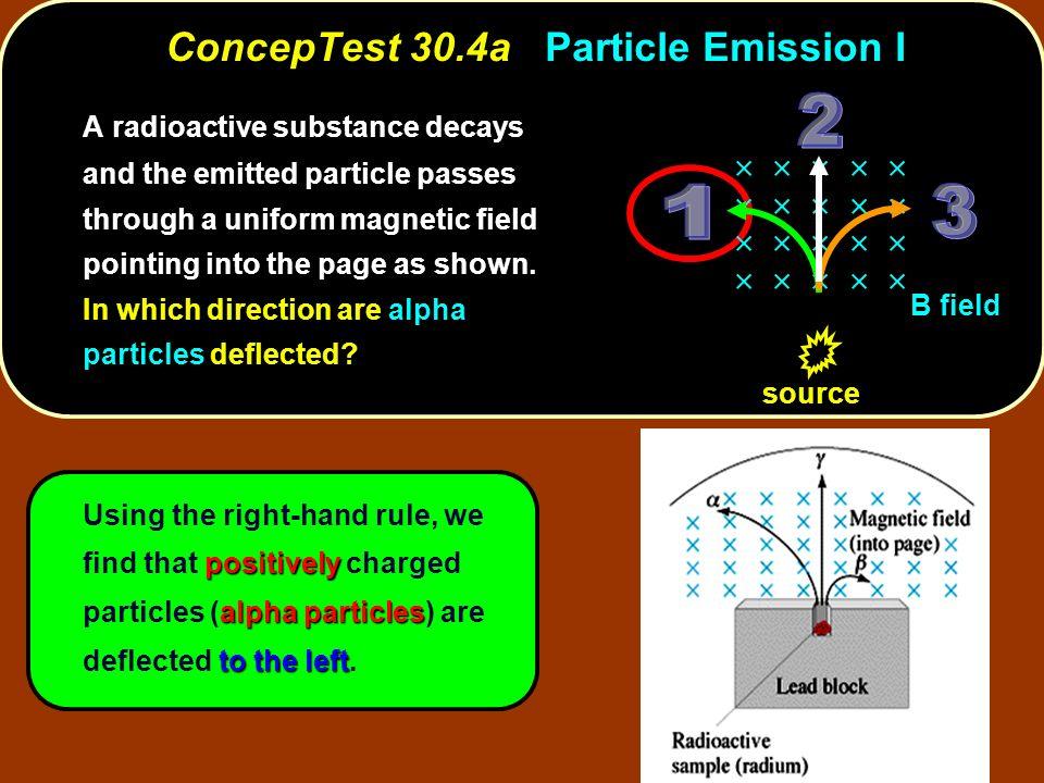 ConcepTest 30.4a Particle Emission I
