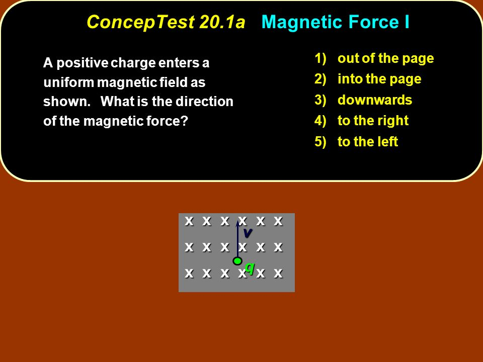 ConcepTest 20.1a Magnetic Force I