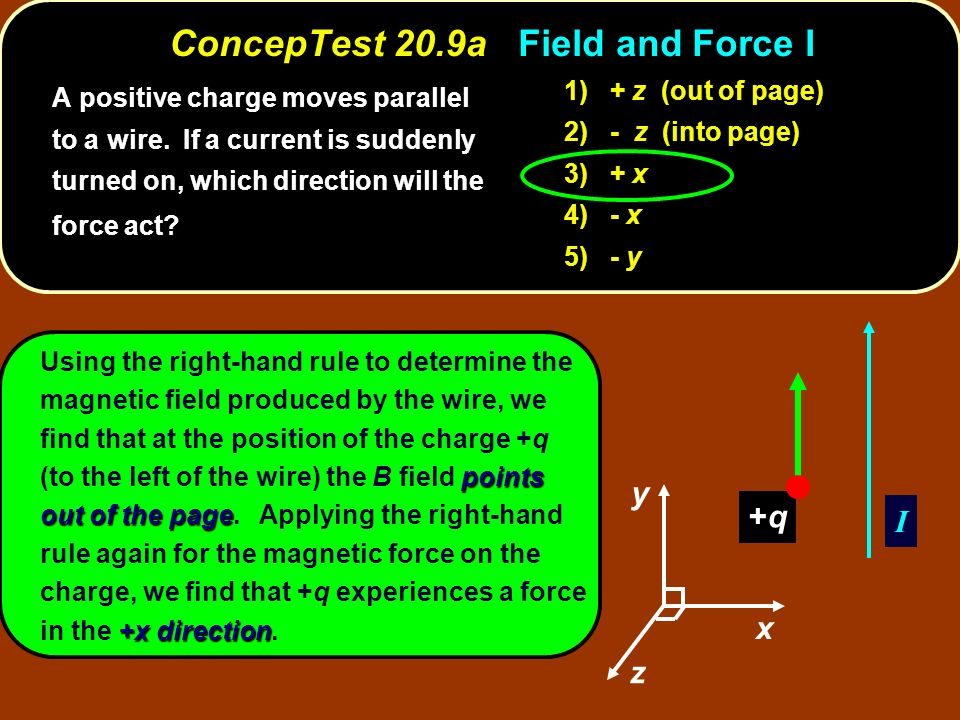 ConcepTest 20.9a Field and Force I