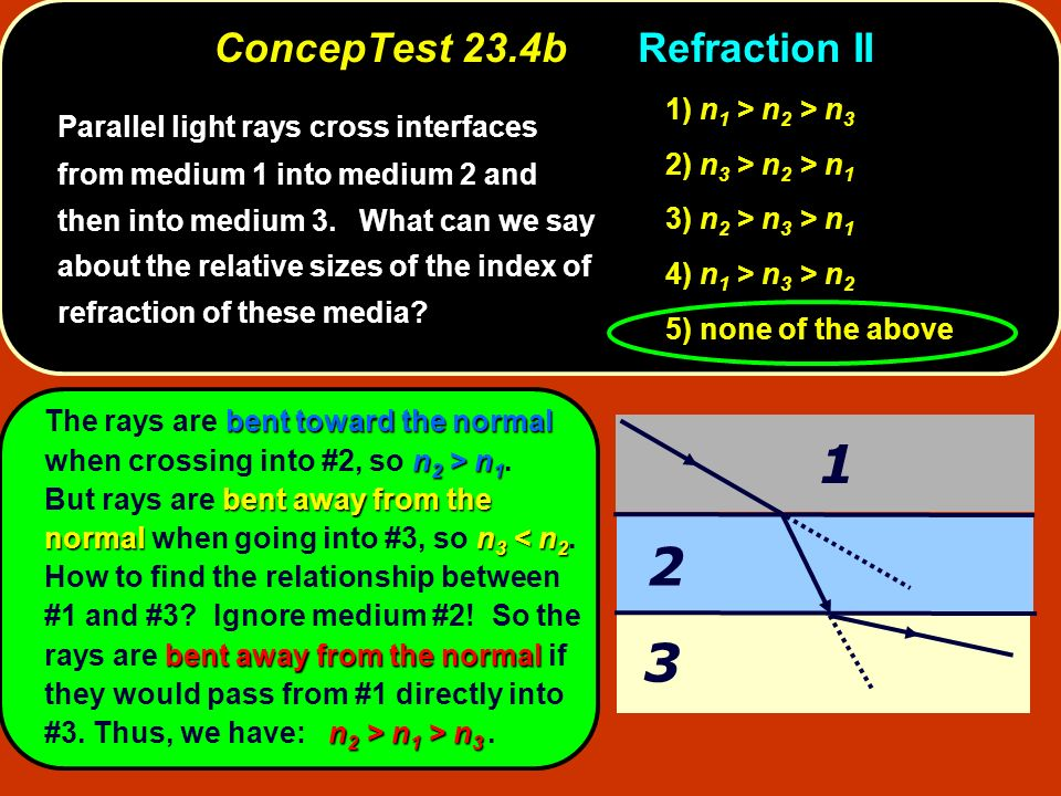 ConcepTest 23.4b Refraction II