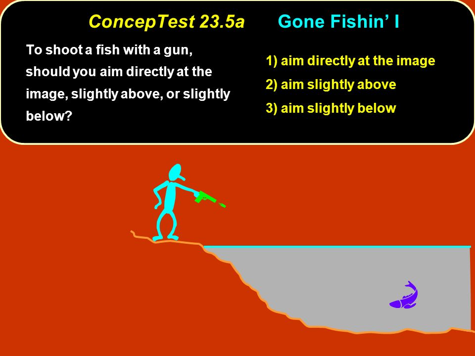 ConcepTest 23.5a Gone Fishin' I